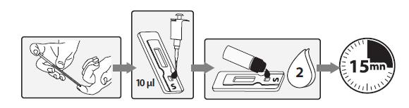 précisio labosalem,laboratoires salem, covid19, test sérologique, Précisio, coronavirus, tests sérologiques, pcr, covid dz, covid algérie